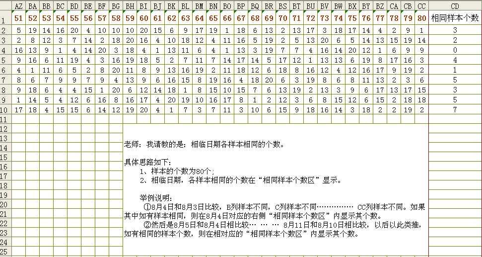 期各样本相同的个数统计 函数与图表